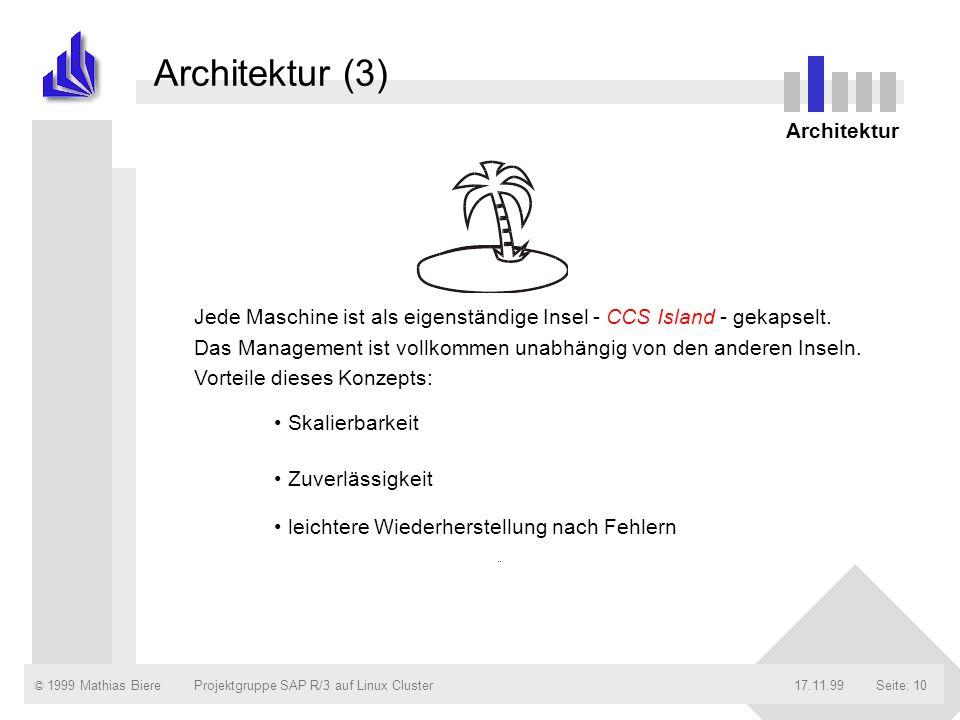 Architektur (3) Architektur