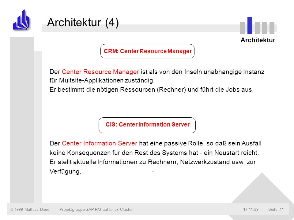 Architektur (4) Architektur