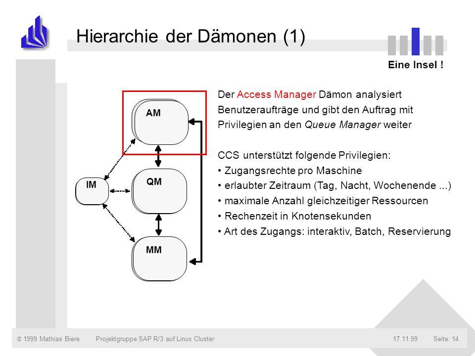 Hierarchie der Dämonen (1)