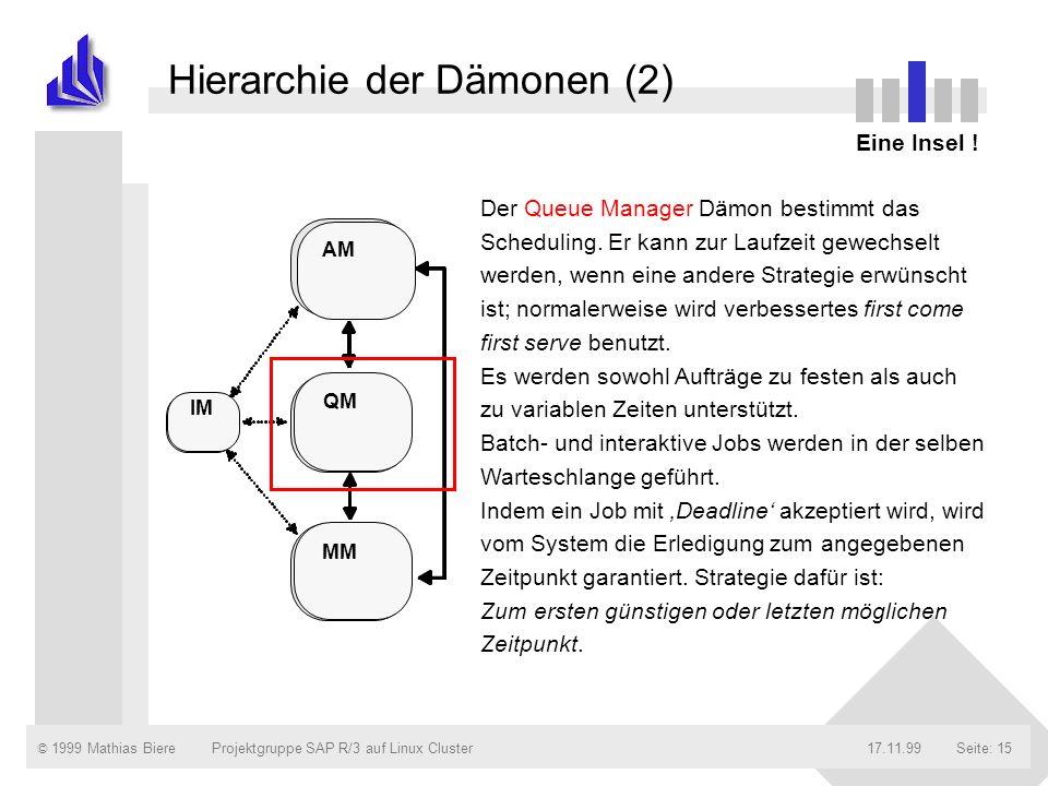 Hierarchie der Dämonen (2)