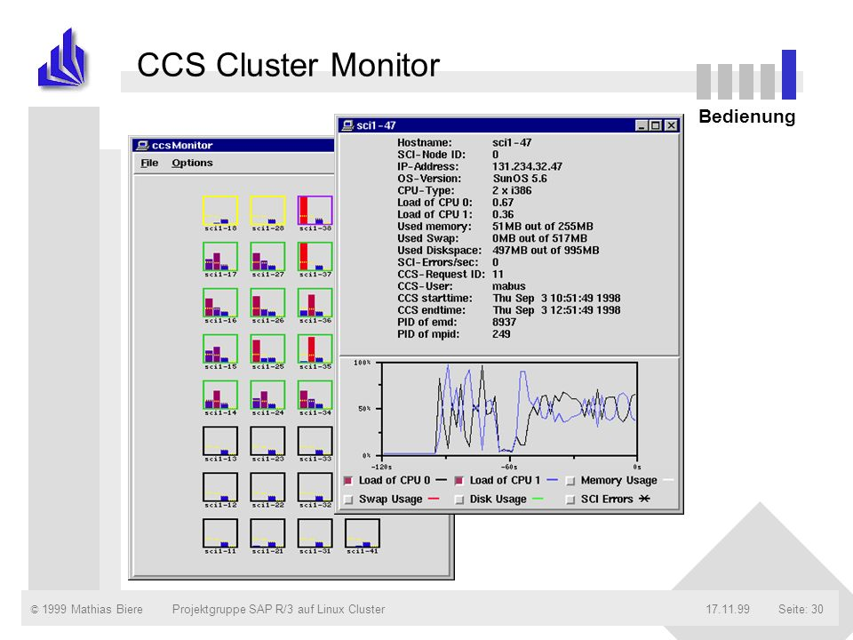 CCS Cluster Monitor Bedienung Projektgruppe SAP R/3 auf Linux Cluster