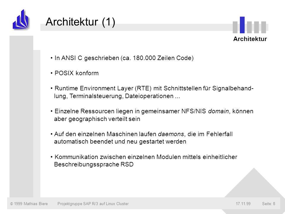 Architektur (1) Architektur