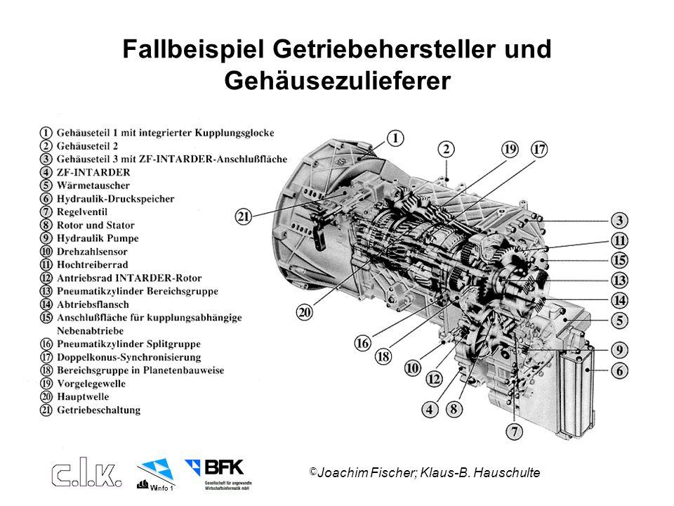 Fallbeispiel Getriebehersteller und Gehäusezulieferer