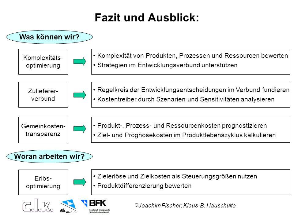 Joachim Fischer; Klaus-B. Hauschulte