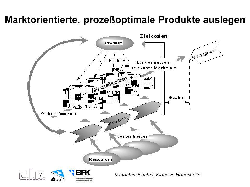 Marktorientierte, prozeßoptimale Produkte auslegen