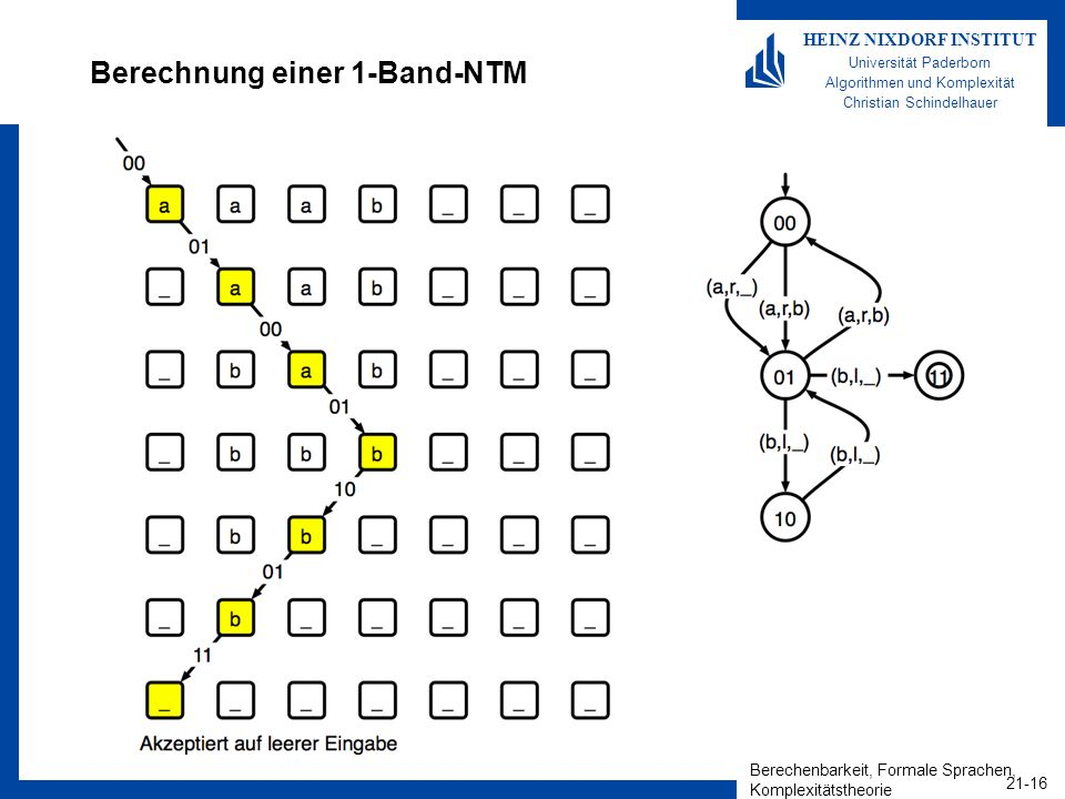 Berechnung einer 1-Band-NTM