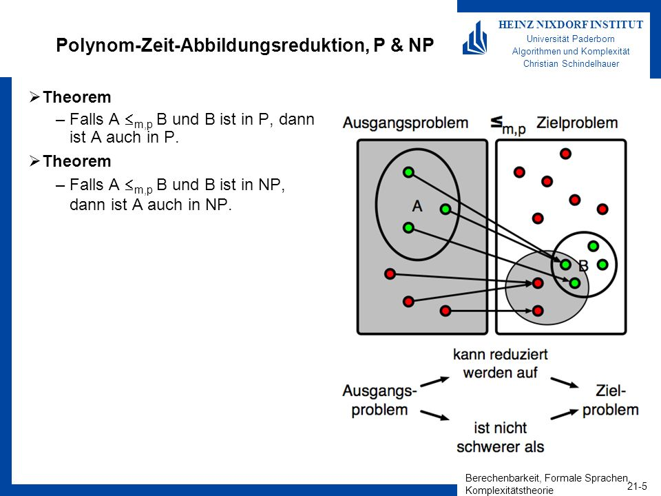 Polynom-Zeit-Abbildungsreduktion, P & NP
