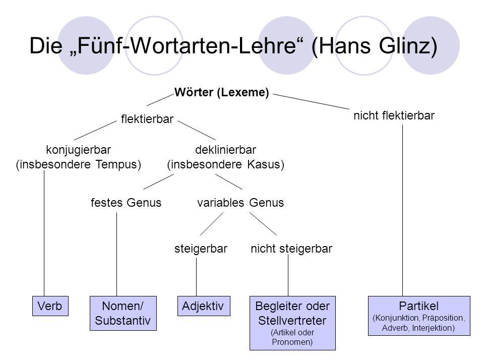 """Die """"Fünf-Wortarten-Lehre (Hans Glinz)"""
