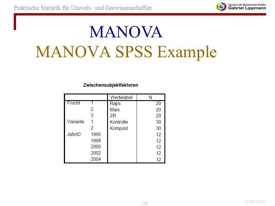 MANOVA MANOVA SPSS Example 70
