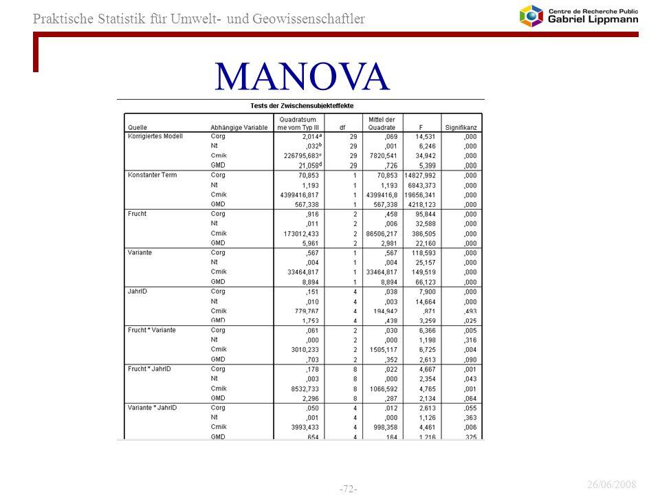 MANOVA 72