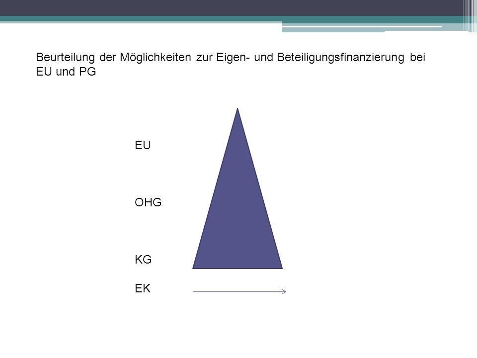 Beurteilung der Möglichkeiten zur Eigen- und Beteiligungsfinanzierung bei EU und PG