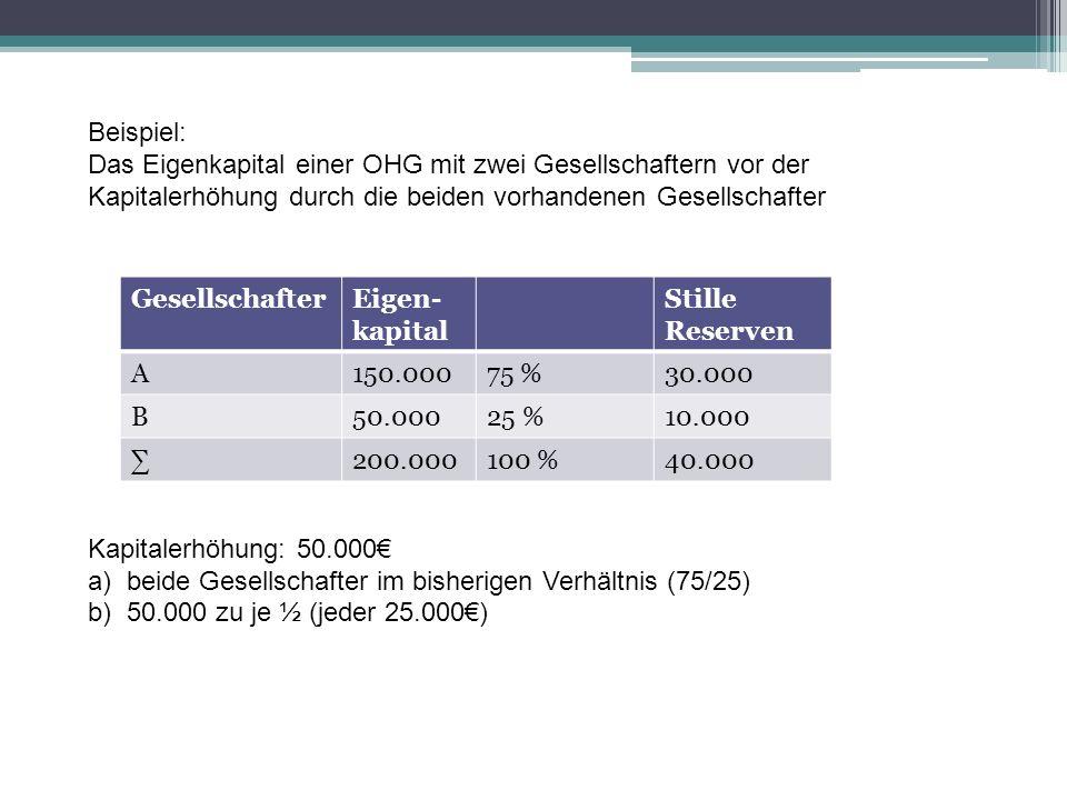 Beispiel: Das Eigenkapital einer OHG mit zwei Gesellschaftern vor der Kapitalerhöhung durch die beiden vorhandenen Gesellschafter.
