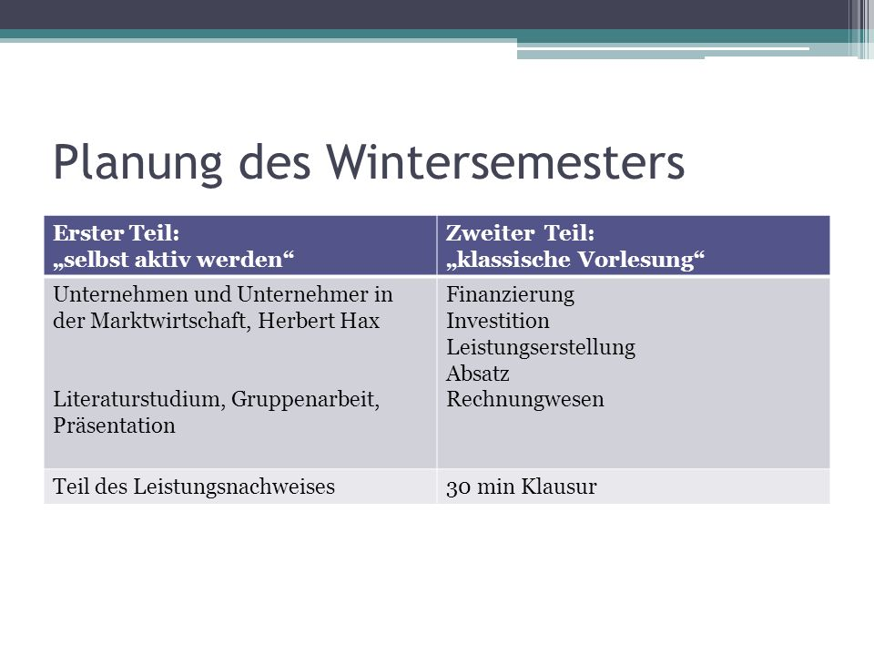 Planung des Wintersemesters