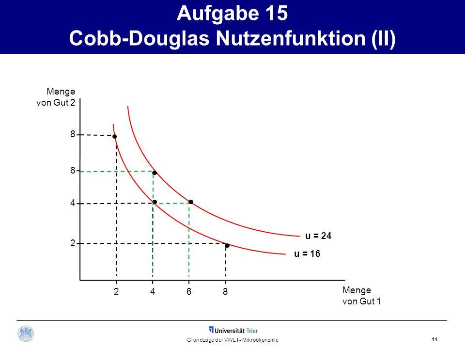 Aufgabe 15 Cobb-Douglas Nutzenfunktion (II)