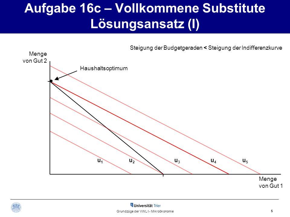 Aufgabe 16c – Vollkommene Substitute Lösungsansatz (I)