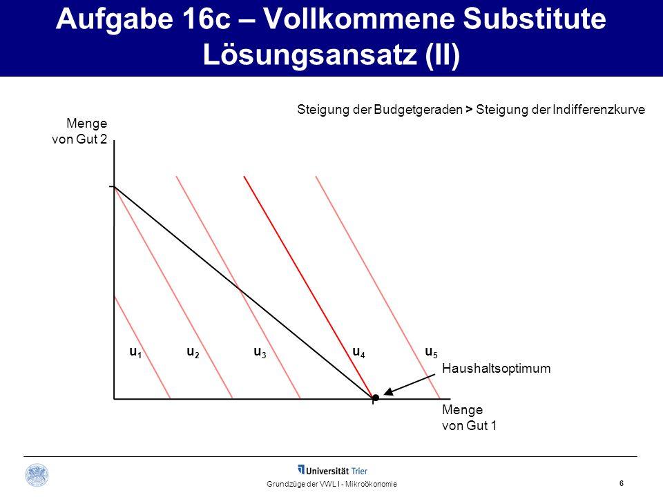 Aufgabe 16c – Vollkommene Substitute Lösungsansatz (II)