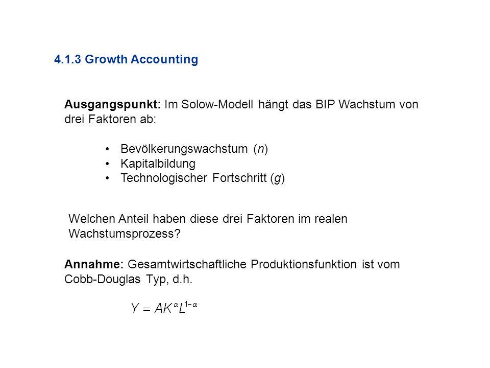 4.1.3 Growth Accounting Ausgangspunkt: Im Solow-Modell hängt das BIP Wachstum von drei Faktoren ab:
