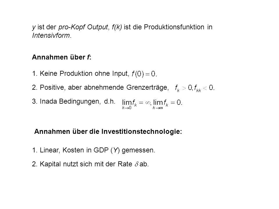 y ist der pro-Kopf Output, f(k) ist die Produktionsfunktion in Intensivform.