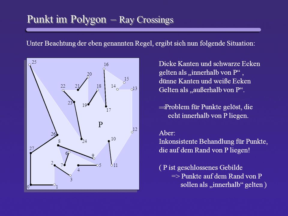 Punkt im Polygon – Ray Crossings