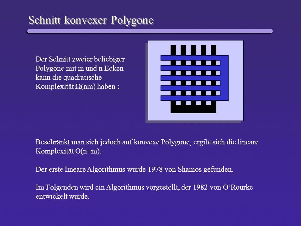 Schnitt konvexer Polygone