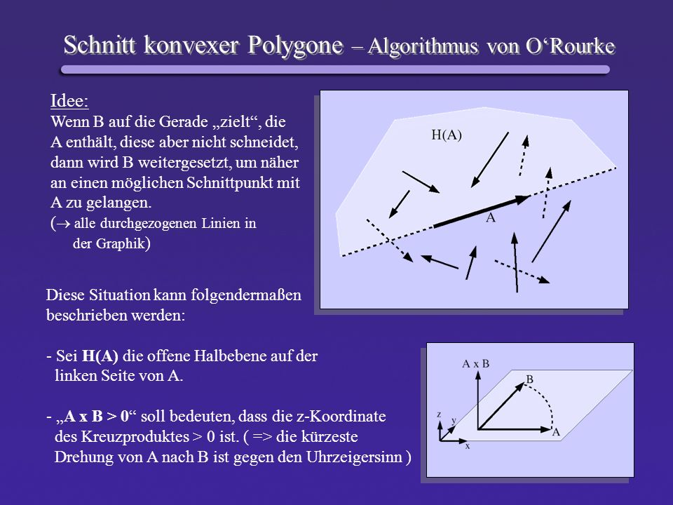 Schnitt konvexer Polygone – Algorithmus von O'Rourke