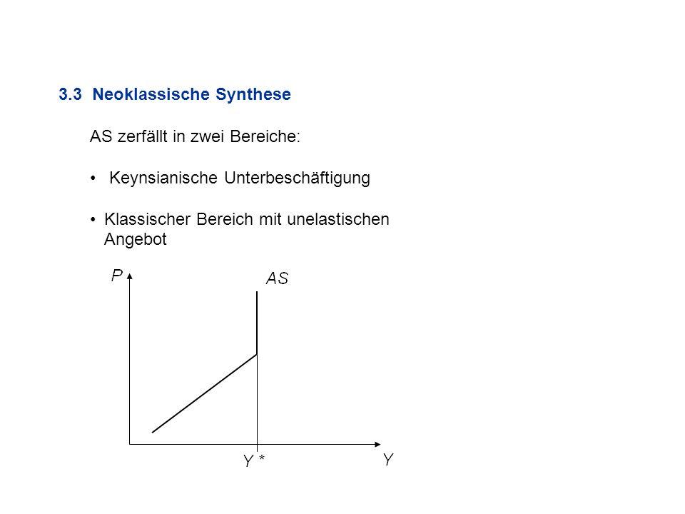 3.3 Neoklassische Synthese