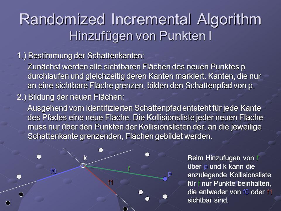 Randomized Incremental Algorithm Hinzufügen von Punkten I