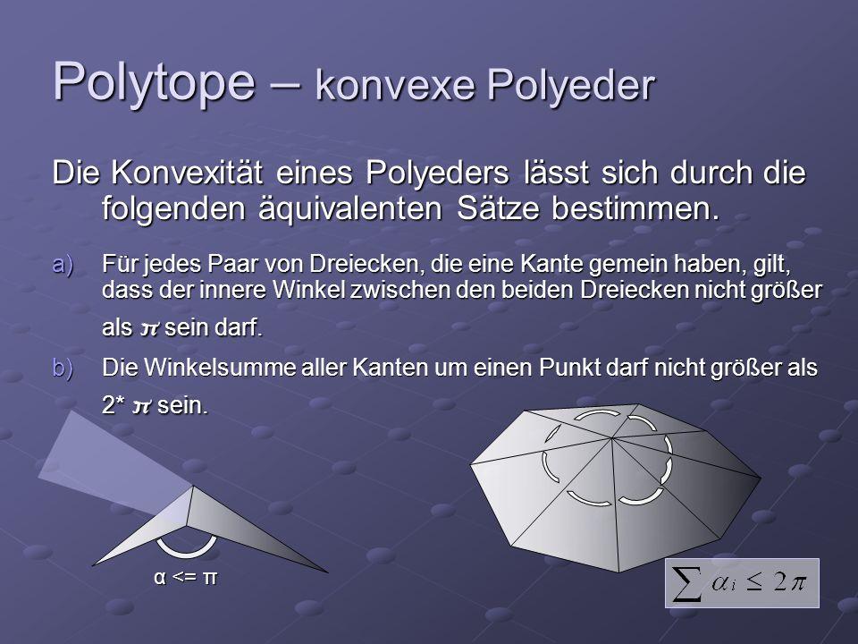 Polytope – konvexe Polyeder