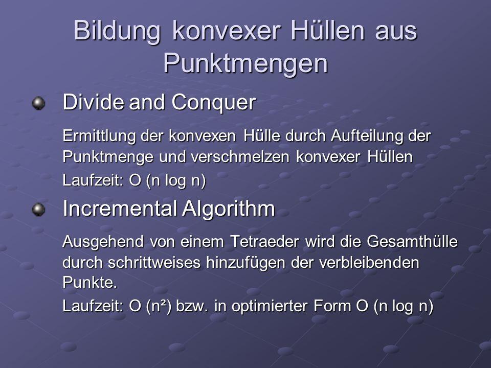 Bildung konvexer Hüllen aus Punktmengen