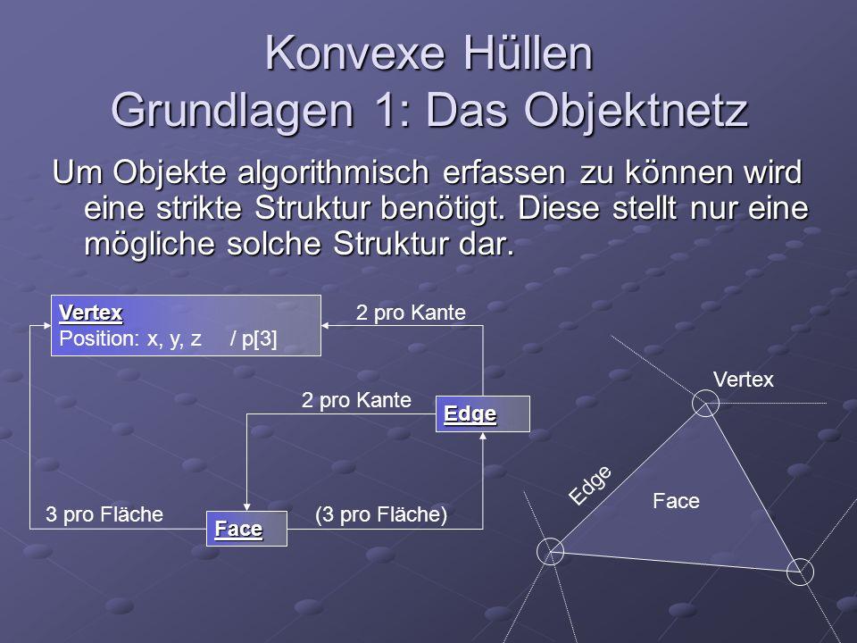 Konvexe Hüllen Grundlagen 1: Das Objektnetz