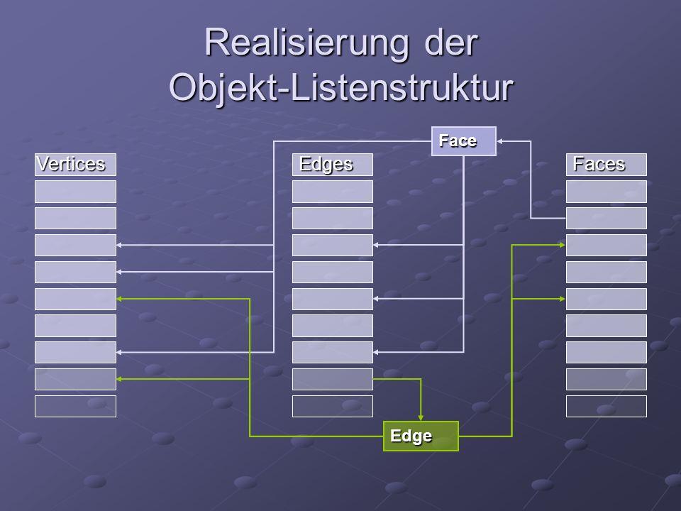 Realisierung der Objekt-Listenstruktur