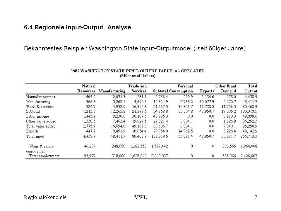 6.4 Regionale Input-Output Analyse