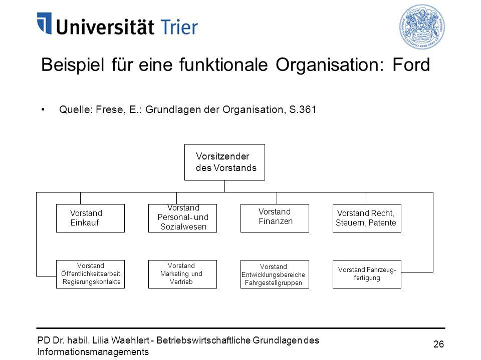 Beispiel für eine funktionale Organisation: Ford