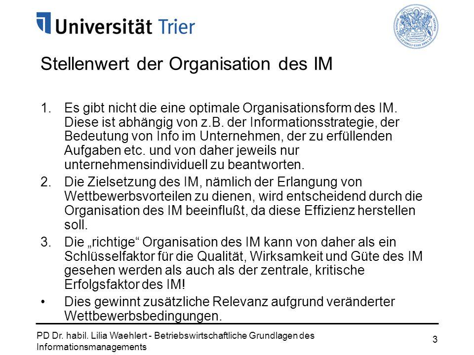 Stellenwert der Organisation des IM