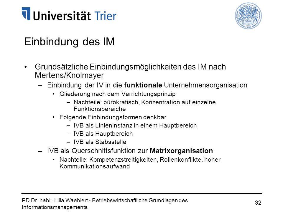 Einbindung des IM Grundsätzliche Einbindungsmöglichkeiten des IM nach Mertens/Knolmayer.