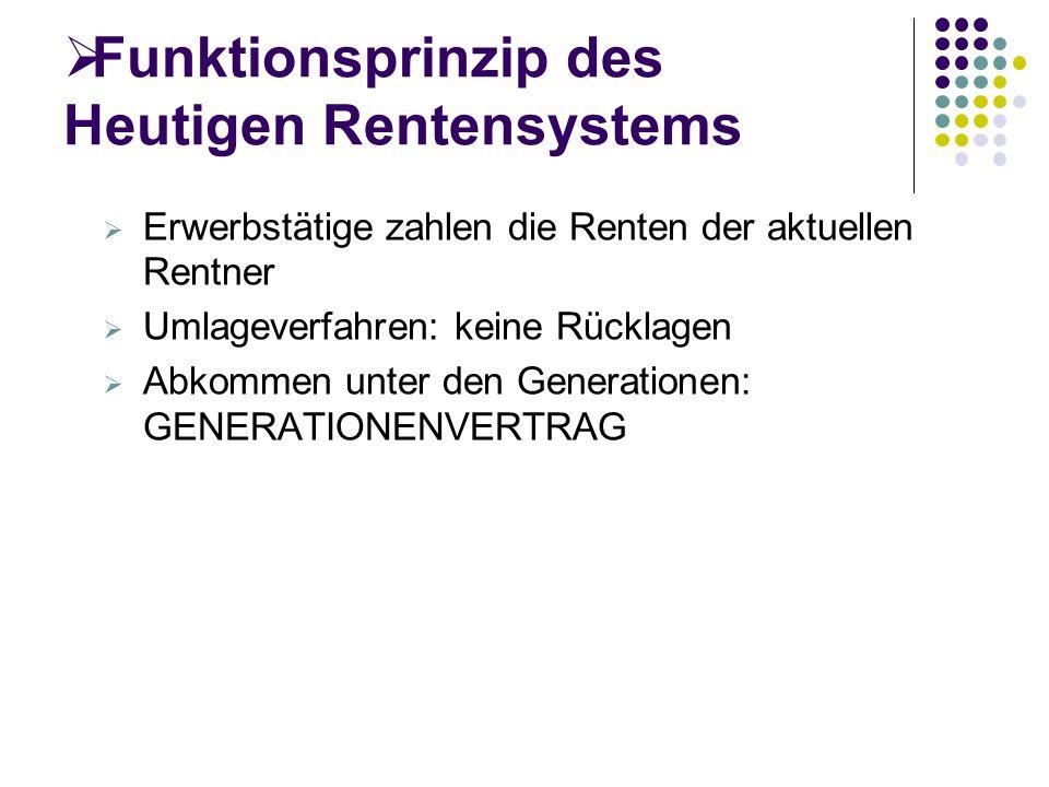 Funktionsprinzip des Heutigen Rentensystems