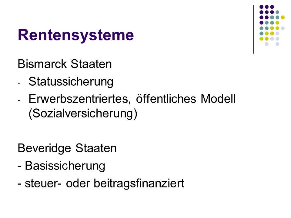 Rentensysteme Bismarck Staaten Statussicherung