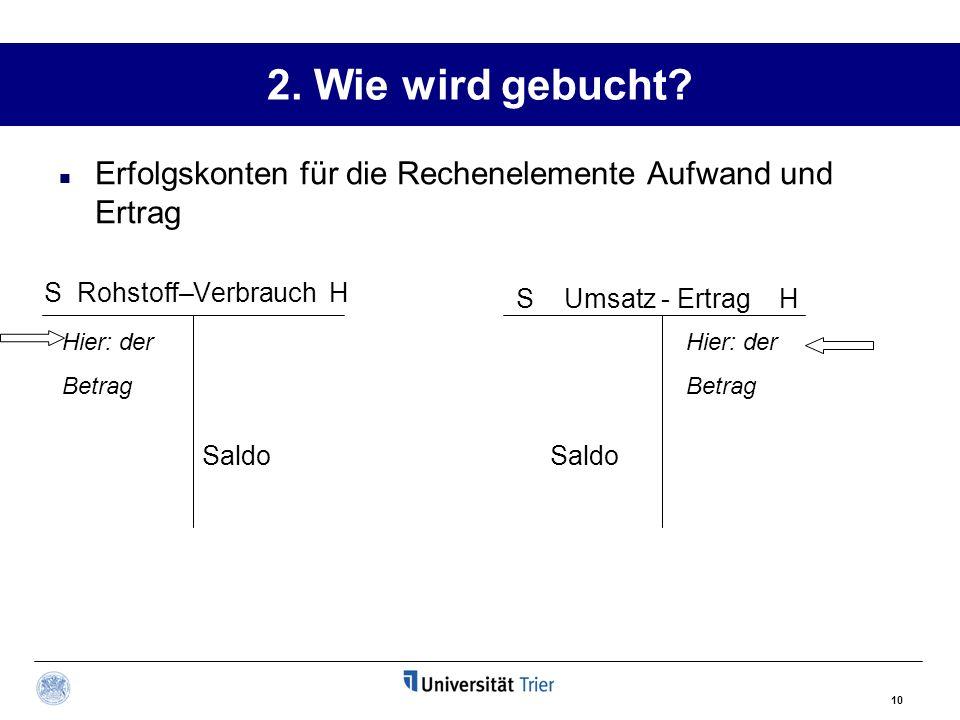 2. Wie wird gebucht Erfolgskonten für die Rechenelemente Aufwand und Ertrag. S Umsatz - Ertrag H.