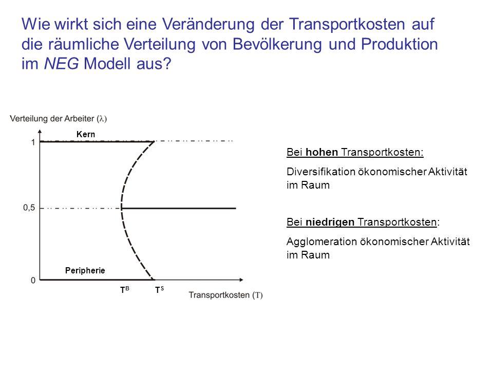 Wie wirkt sich eine Veränderung der Transportkosten auf die räumliche Verteilung von Bevölkerung und Produktion im NEG Modell aus