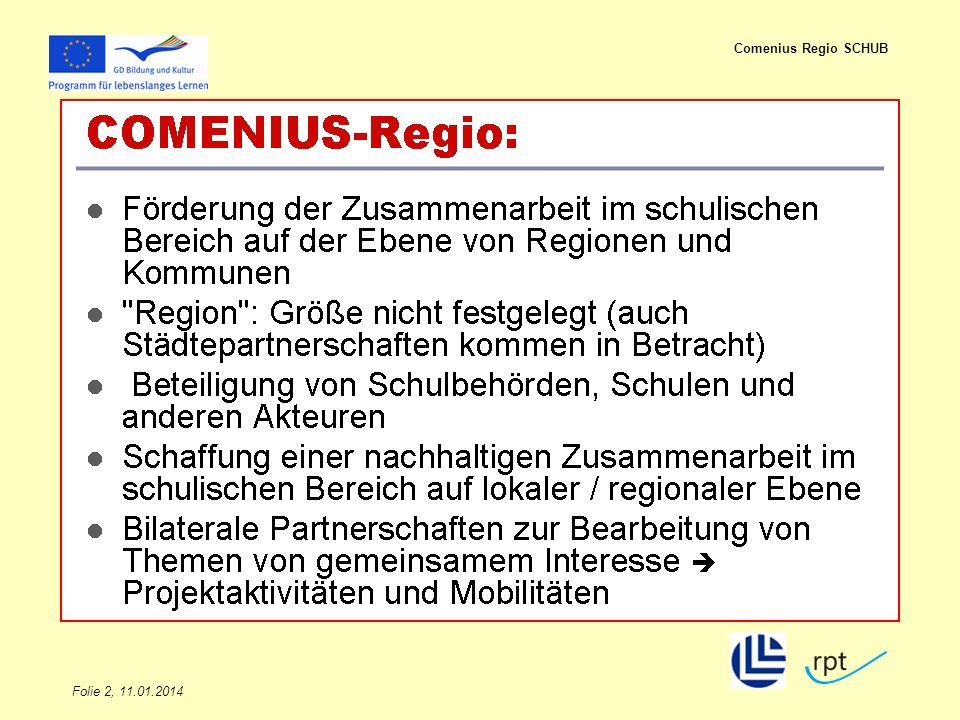 TITEL DES VORTRAGS Comenius Regio SCHUB Folie 2, 27.03.2017 Vortragender, Anlass, 27.03.2017