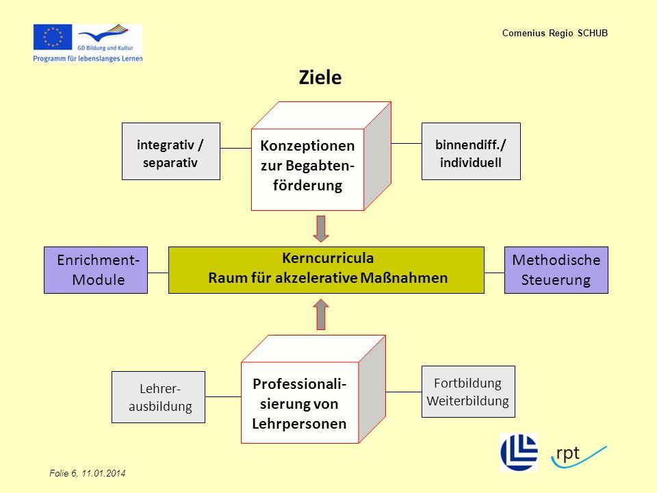 Ziele Konzeptionen zur Begabten-förderung Enrichment-Module
