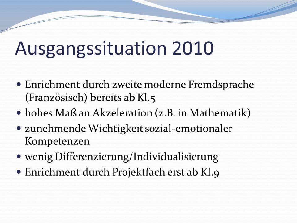 Ausgangssituation 2010 Enrichment durch zweite moderne Fremdsprache (Französisch) bereits ab Kl.5. hohes Maß an Akzeleration (z.B. in Mathematik)
