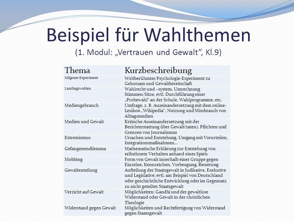 """Beispiel für Wahlthemen (1. Modul: """"Vertrauen und Gewalt , Kl.9)"""