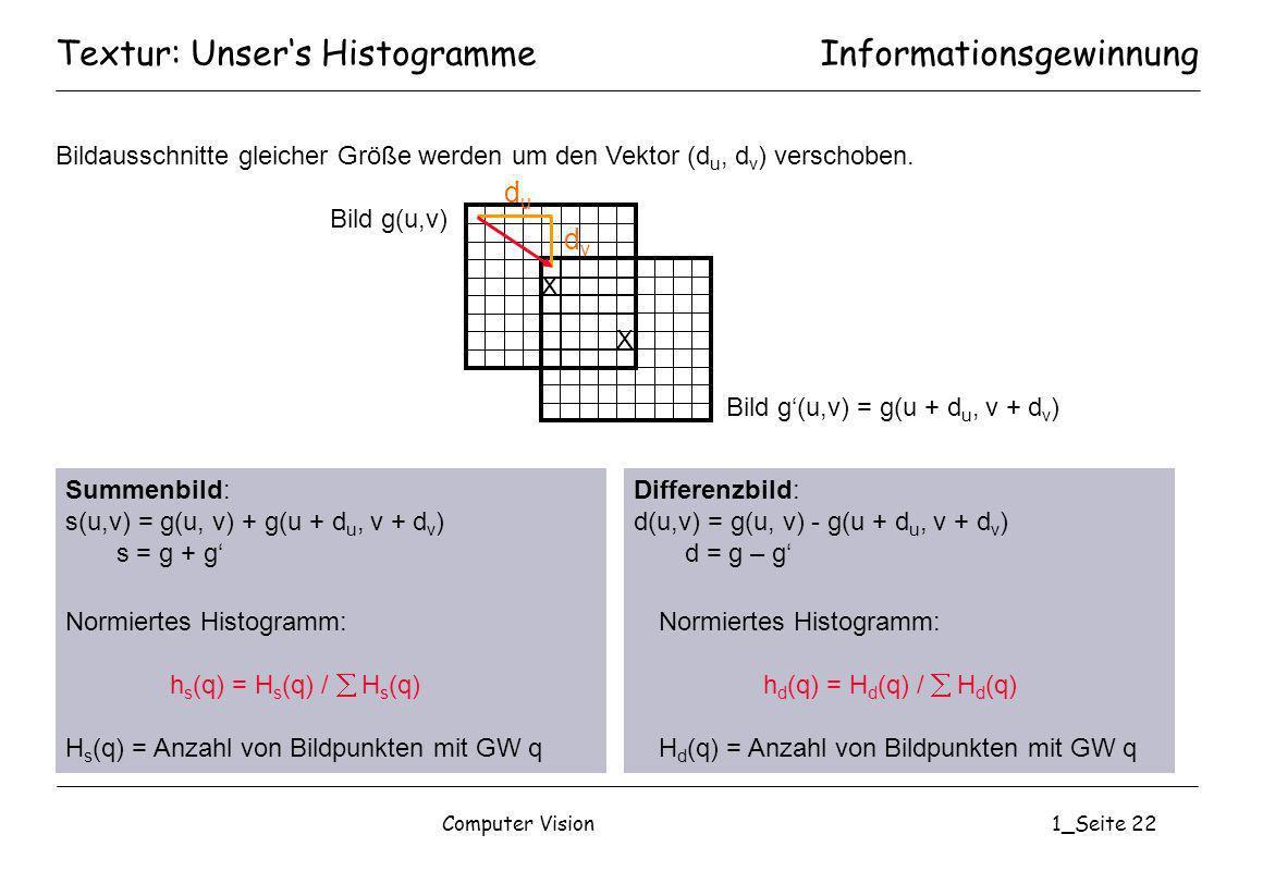Textur: Unser's Histogramme