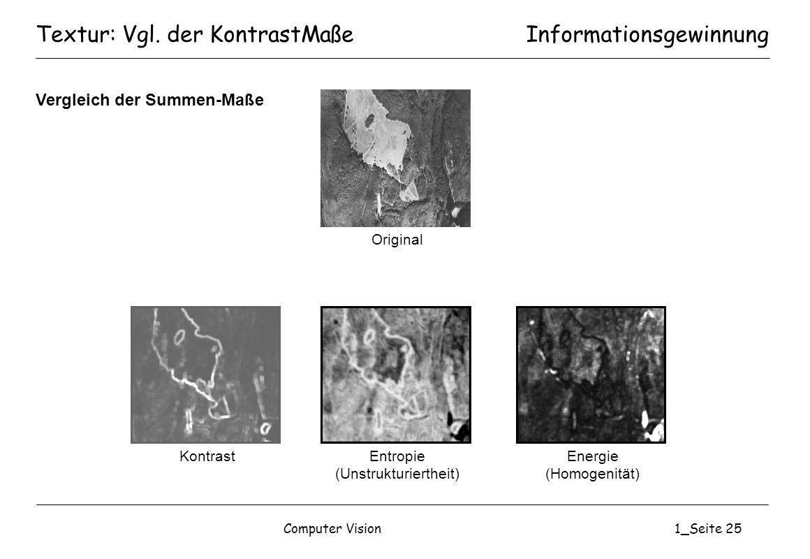 Textur: Vgl. der KontrastMaße