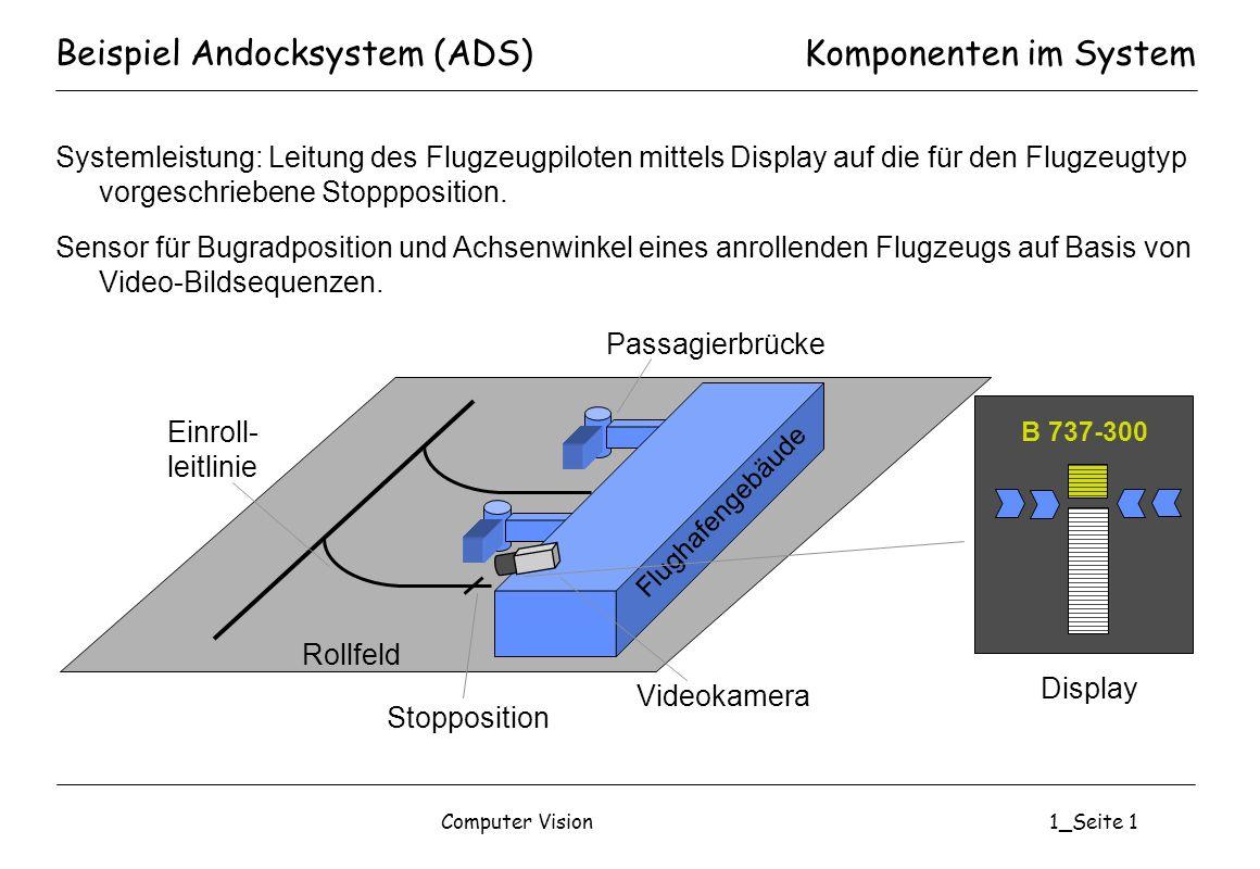 Beispiel Andocksystem (ADS)