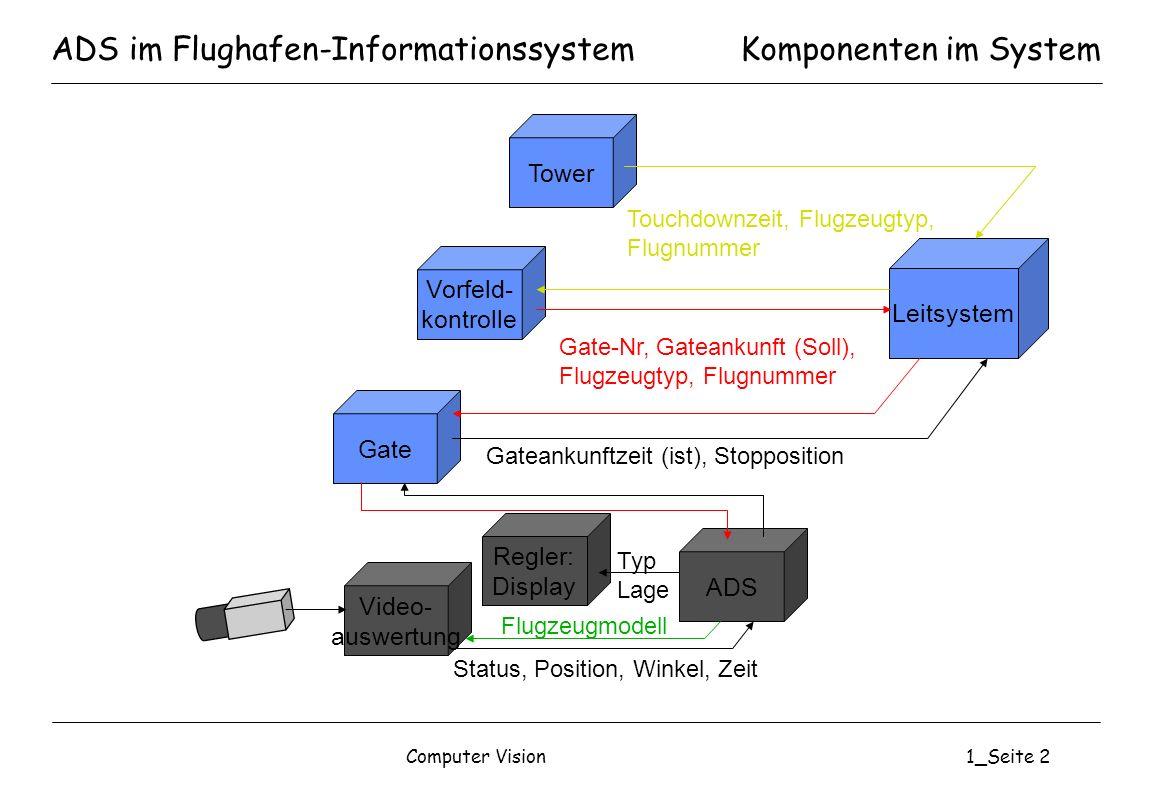 ADS im Flughafen-Informationssystem
