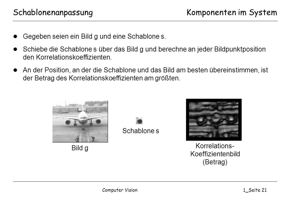 Schablonenanpassung Komponenten im System