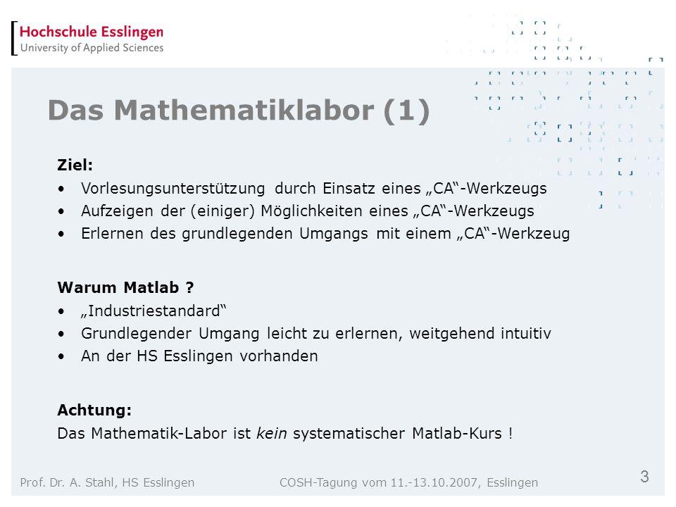 Das Mathematiklabor (1)