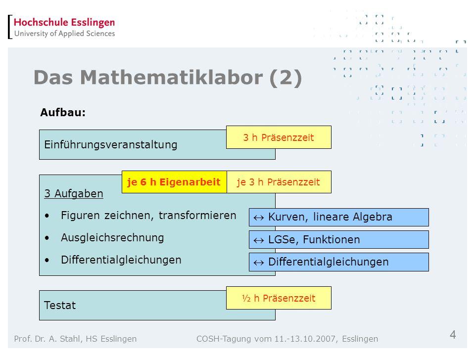 Das Mathematiklabor (2)